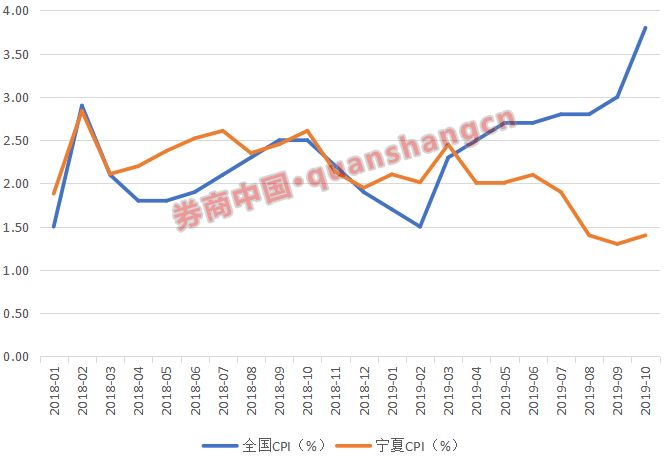 """新豪娱乐99159手机版平台_""""投资""""土地,古城发展再添新动能"""