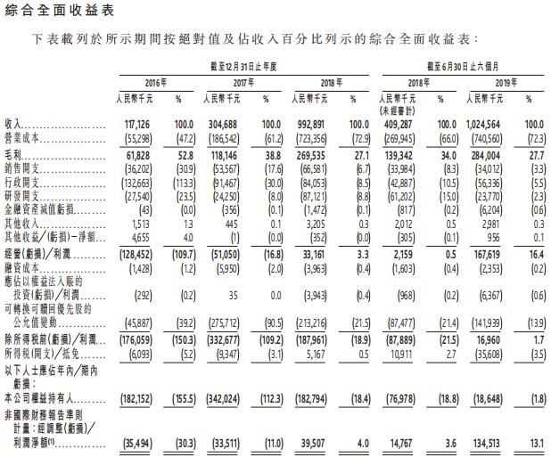 凤凰游戏平台登录,「月运」柒爸5月星座运势(下):天王星换座,搞搞新意思
