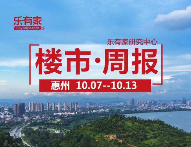 10月第二周:惠州一手住宅网签节后回暖,环比上涨81%