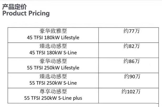 奥迪Q8售价曝光! 77万元起售/3.0T顶配超百万
