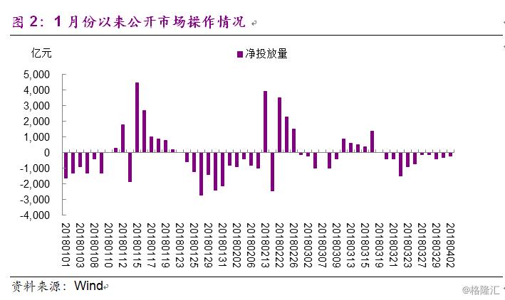 债券收益率持续回落 市场看好城投债