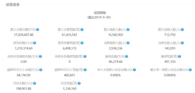亚洲城网上开户_银行办出一张信用卡,竟然有十项收入