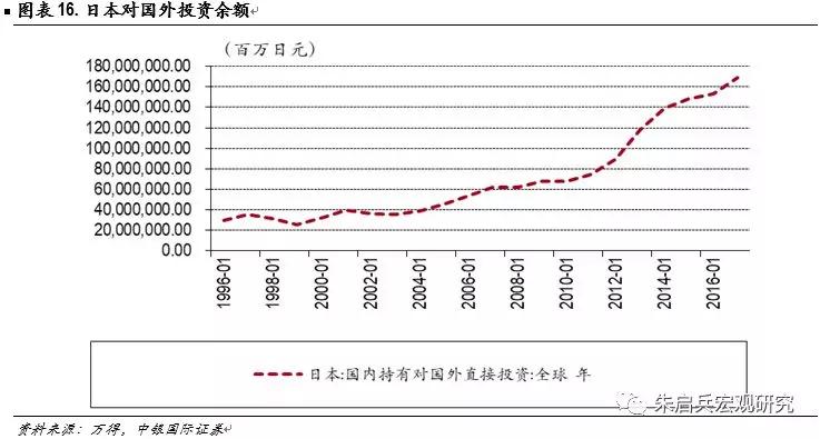 2019经济增速放缓_...贸易投资疲软 2019年全球经济增速将放慢至2.9