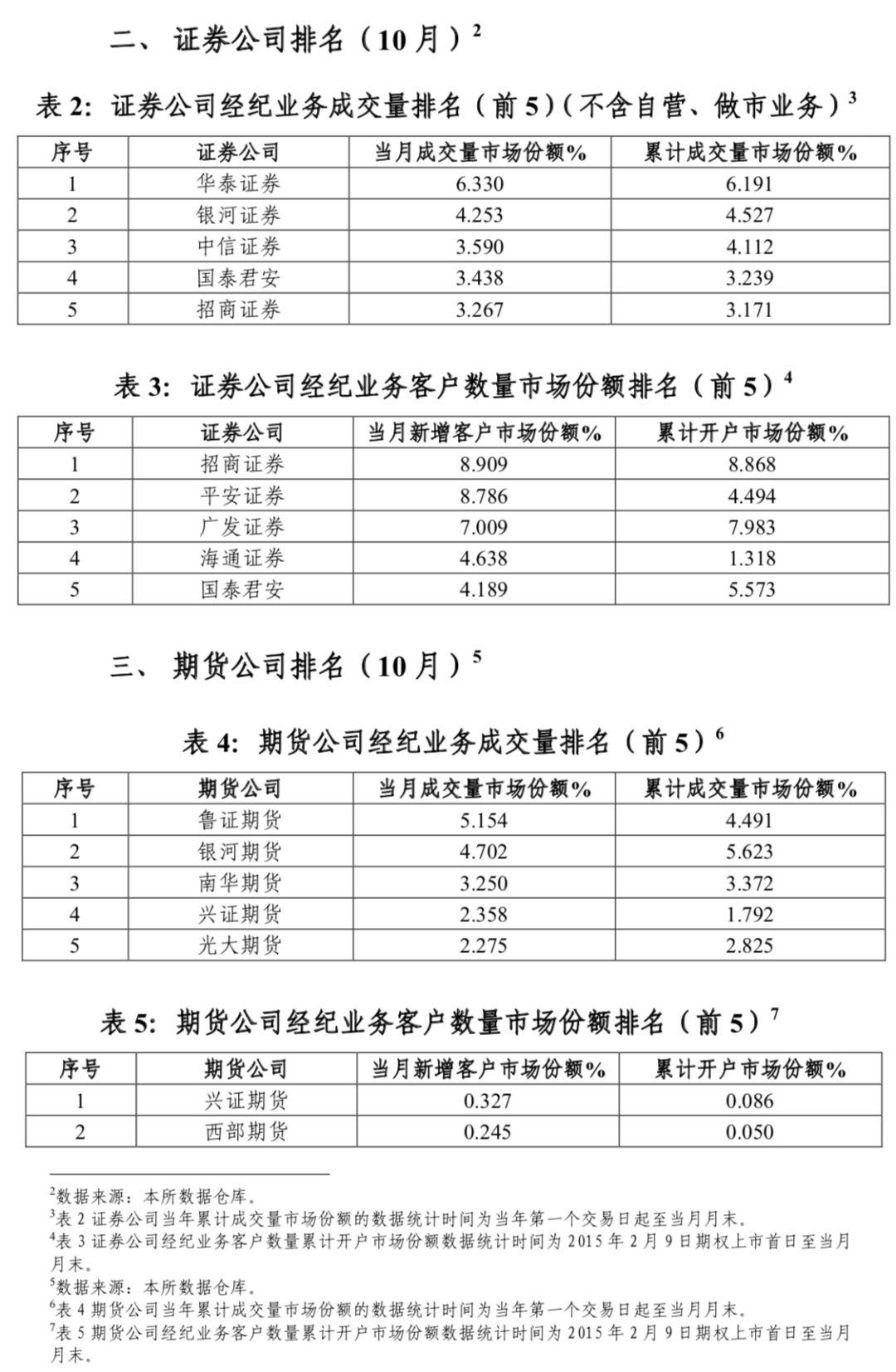 www兰桂坊com,盘点老干部霍建华和林心如戴过的手表!