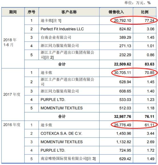 奔驰37370快速充值 - 日丰电缆4亿应收账款高悬 退换货索赔激增闯IPO难期