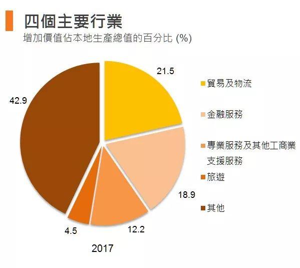 最新全球金融中心:香港稳居前三,深圳跻身前十,内地这10城上榜
