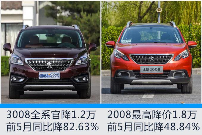 东风标致销量连续下滑 3008等三款SUV暴跌88%