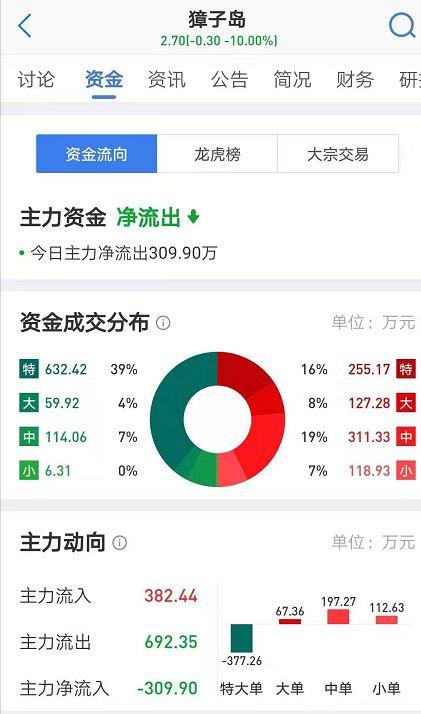 茗彩娱乐官网|意媒:帕洛塔若出售罗马,标价8亿欧