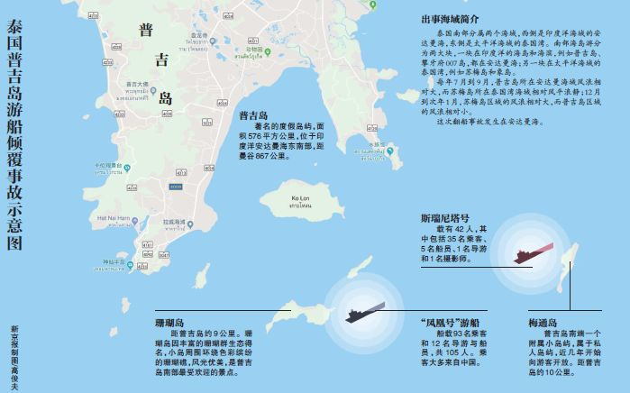 ▲普吉岛游船倾覆事故示意图。