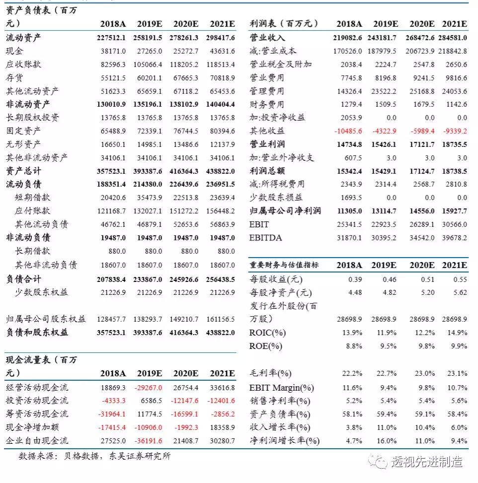 东吴证券:专项债新规拉动基建投资 中国中车(01766)或持续收益