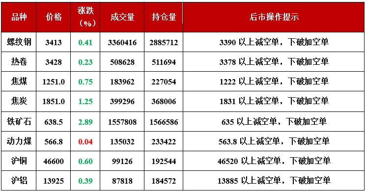 http://www.zgcg360.com/yejingangcai/482242.html
