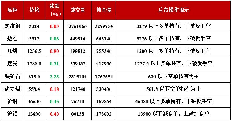 /yejingangcai/490655.html