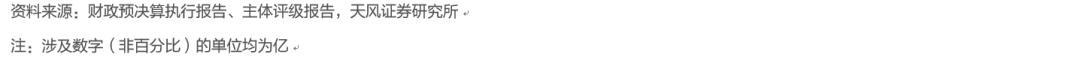 澳门博彩在线公司 - 高德地图:4月29日上午8时后,虎门大桥或严重拥堵