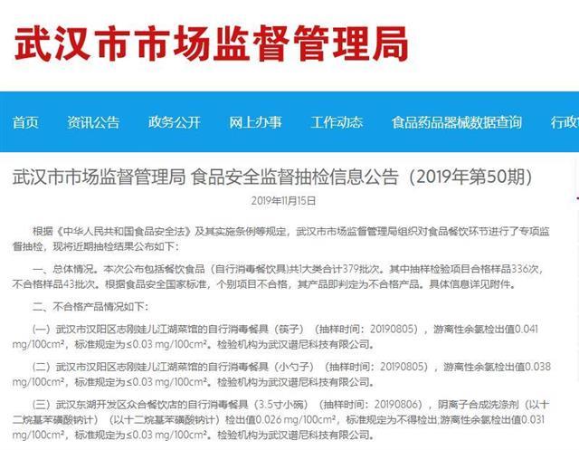武汉市场监管局抽查自行消毒餐具,43个批次不合格