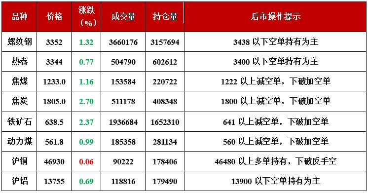 http://www.xiaoluxinxi.com/yejingangcai/308235.html