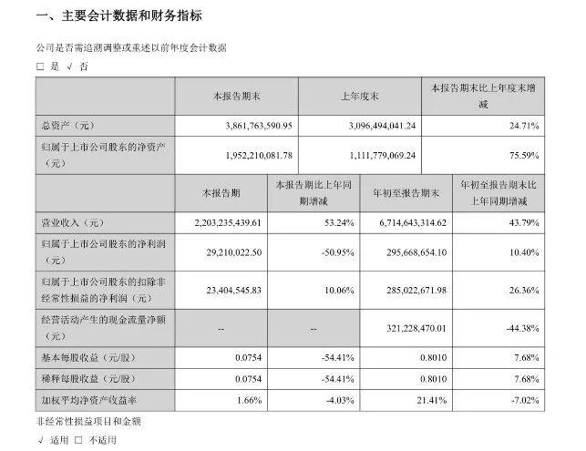 趣味娱乐平台-日本大企业景气指数跌至3年半低位
