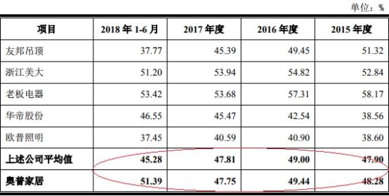 百乐彩手机版app·信邦制药:股东股份减持计划提前终止