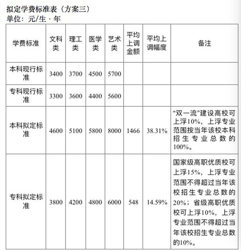 "www.新博娱乐.com|全违反生活纪律,这3个县委书记同时被""双开"""