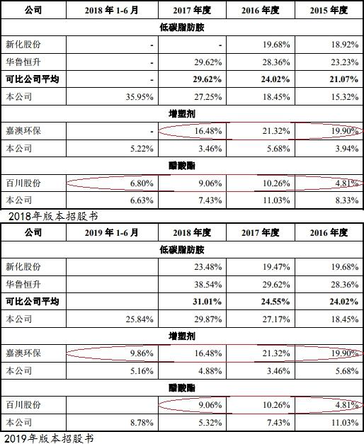 台湾线上娱乐 如何去掉西兰花上的虫子?99%的人不会处理啊