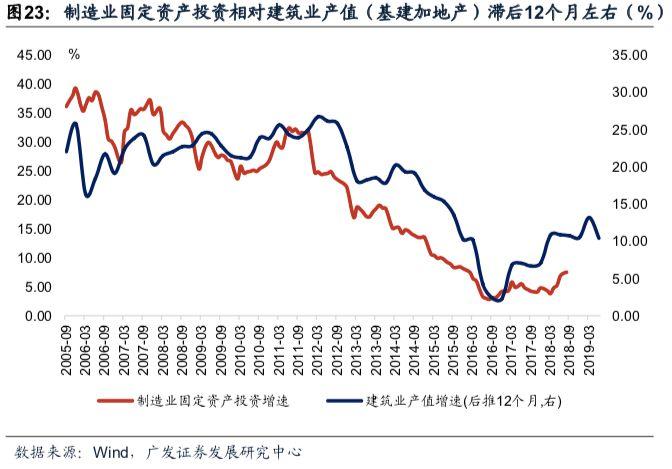 2019年10月宏观经济_稳住即胜出 2019年下半年中国宏观经济展望