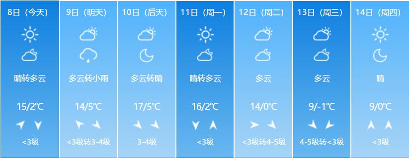 立冬气温下降