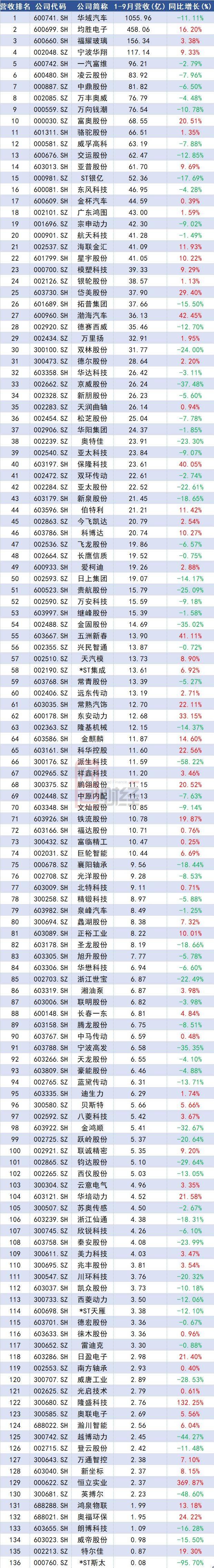 """万达娱乐猫,2019PUBG生态年度盛事:首届""""鸡斯卡""""奖项揭晓"""