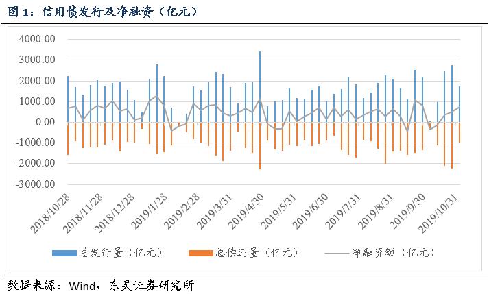 「双投注91复式」美元指数维持跌势 未能延续上周五强劲非农所引发的涨势