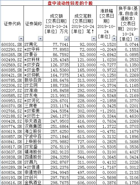 存1元送彩金的都有哪些 - 2018中国车市期末考试成绩榜:奇瑞集团