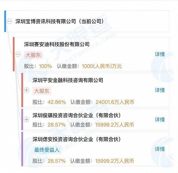美高梅.com - 相互保上线9天揽客千万 零费用加入后须关注道德风险