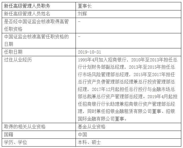 """马可波罗公司游戏 - 顾雏军诉证监会终审胜诉!十年""""争命""""清白至?"""