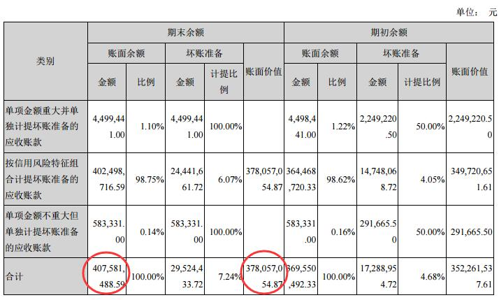 视觉中国遭遇倒行侵权危机 应收账款4亿接近半年营收