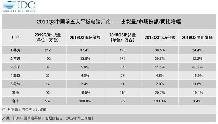 """华夏娱乐场地址_外交部:香港近期的暴力活动是美方的""""作品"""",香港暴力游行队伍当中出现了不少美国人的面孔"""