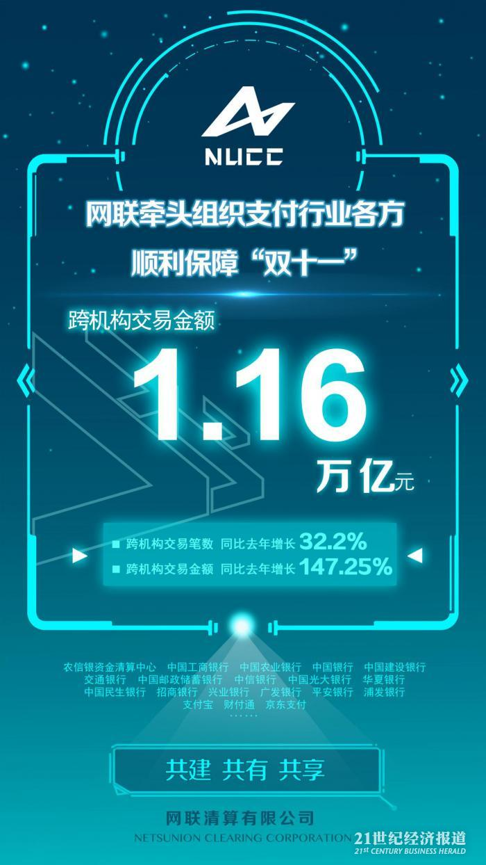 """利用网络赚钱的途径_央行首次发布双十一""""剁手""""数据:人均花了1000块!"""