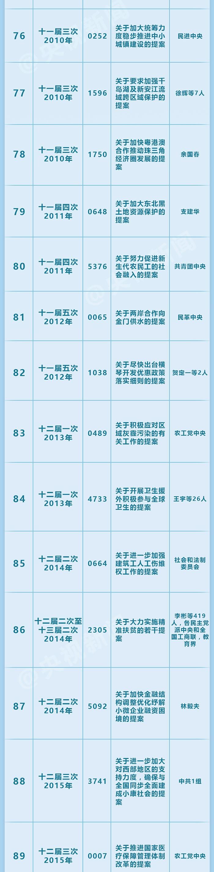 澳门美高梅国际打不开·上海新款医疗险最高保额达百万元 最高续保至100岁