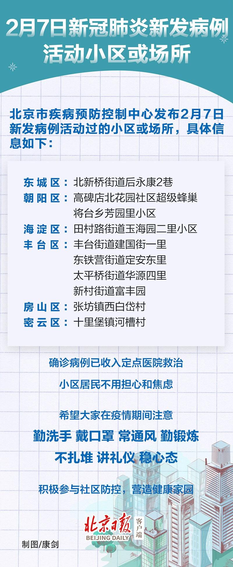 2月7日北京新冠肺炎新发病例活动过的小区或场所图片