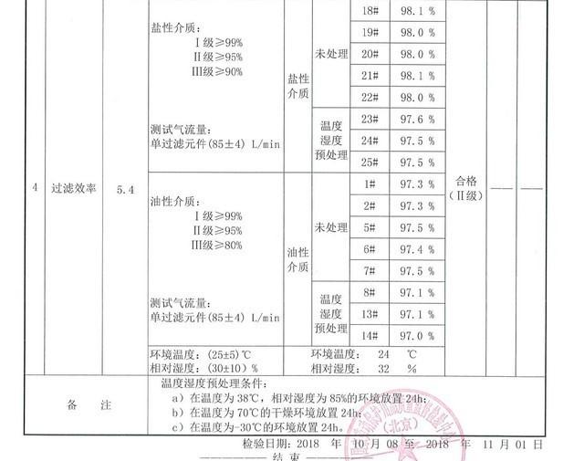 重松DD02V过滤效率检验报告