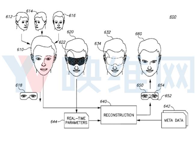 Facebook最新AR/VR专利描述重建遮挡面部区域的方法和系统