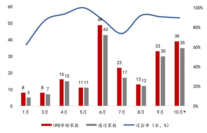 盈佳国际线路 彭博新能源财经:电动汽车5年内将比燃油车更便宜