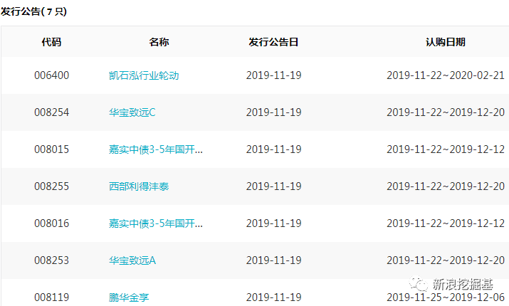 凯发k8.com赌城官网 己亥销夏记|徐建融