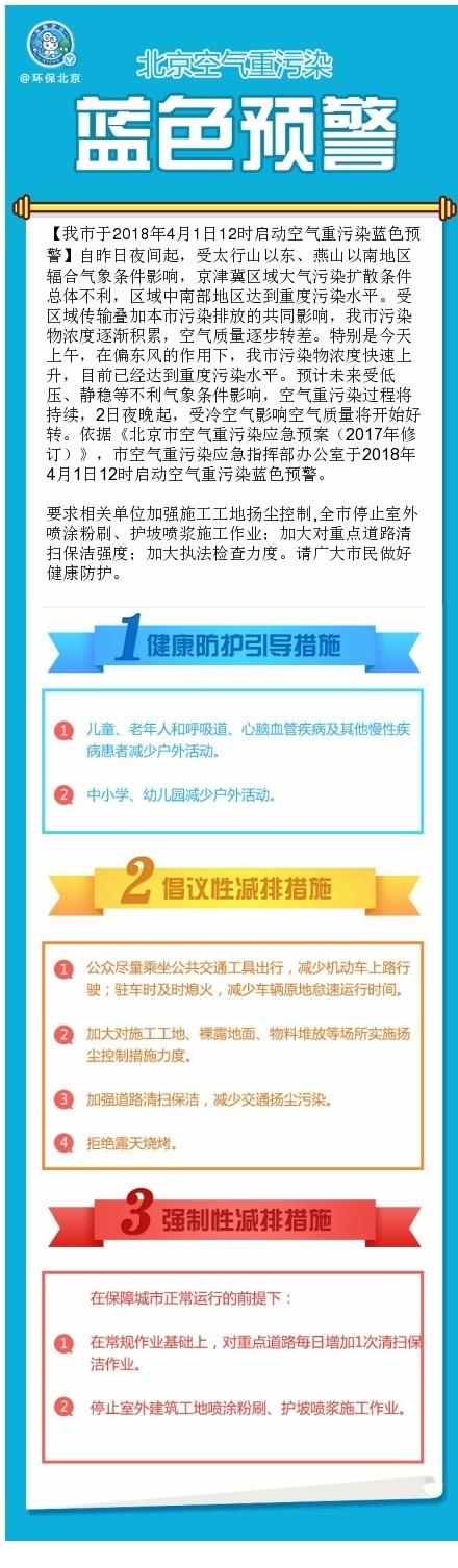 北京启动空气重污染蓝色预警 明晚冷空气到空气质量好转