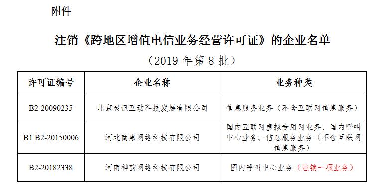 工信部拟注销北京灵讯互动科技发展有限公司等3家企业跨地区增值电信业务经营许可