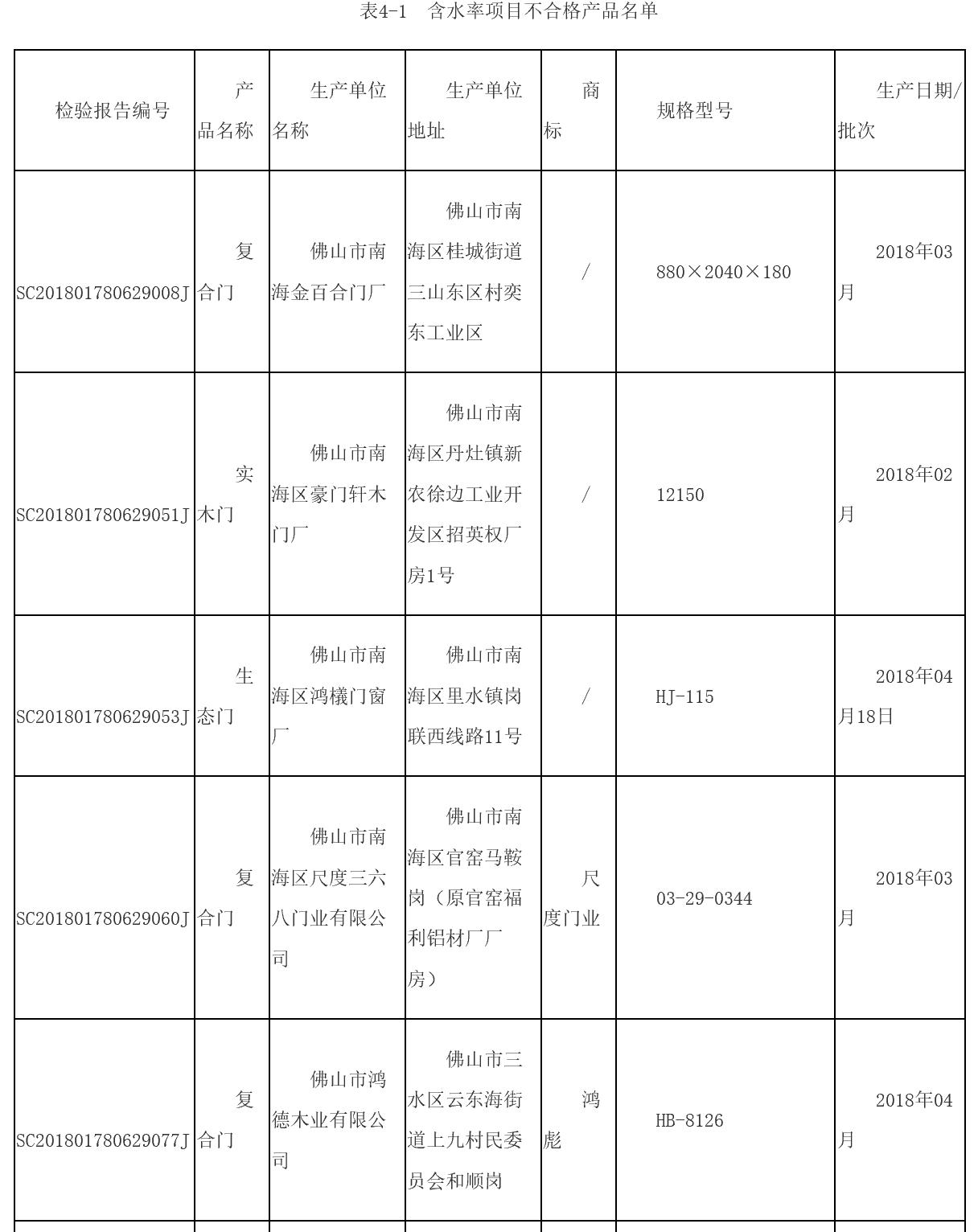 香港博彩app下载,城管协管员与店员冲突 媒体:城管外包不合法