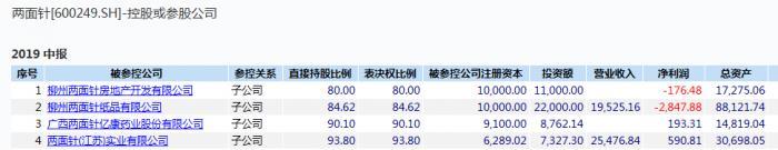 """真人99娱乐场 罗永浩与张小龙上演""""双龙会"""",子弹短信要射向微信了?"""
