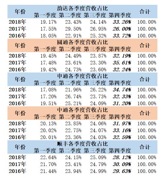 """萄京娱乐场ag综合查询,水涨船不高?龙头房企一季度为什么没来""""小阳春"""""""