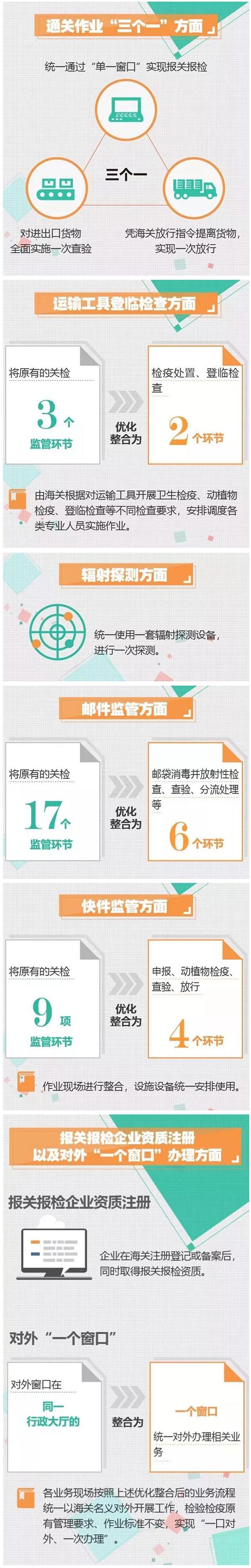 武汉新海关亮相 旅客通关时间缩短三分之一巴比豆空间