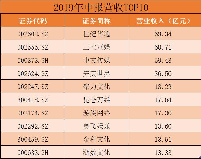 """易堂88娱乐网站,商务部解读:上海自贸区临港新片区""""新""""在哪?"""