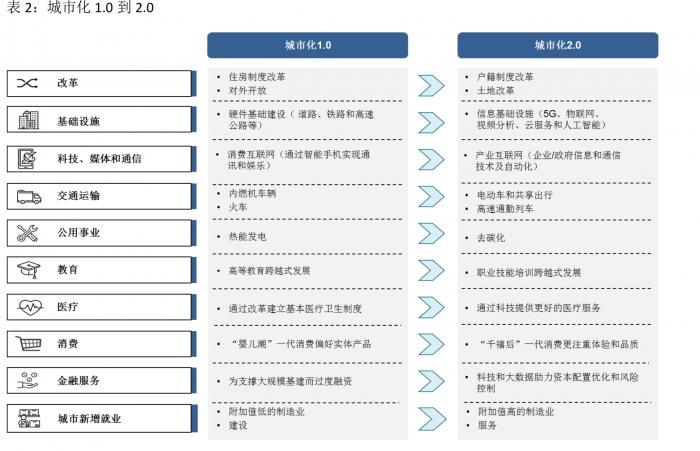 """吉原娱乐app,大学迎新现场的""""70""""元素"""