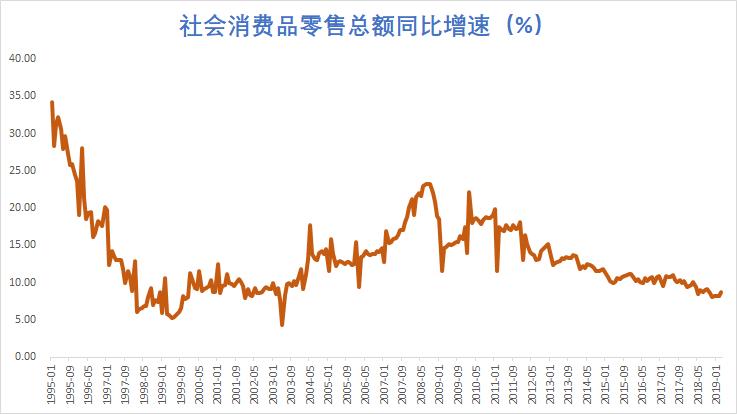 2021一季度天津gdp增长率_天津gdp