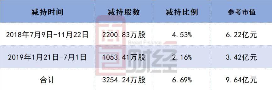 2018全名博彩游戏官网·前脚刚离开中国 美上将称不排除派航母过台湾海峡