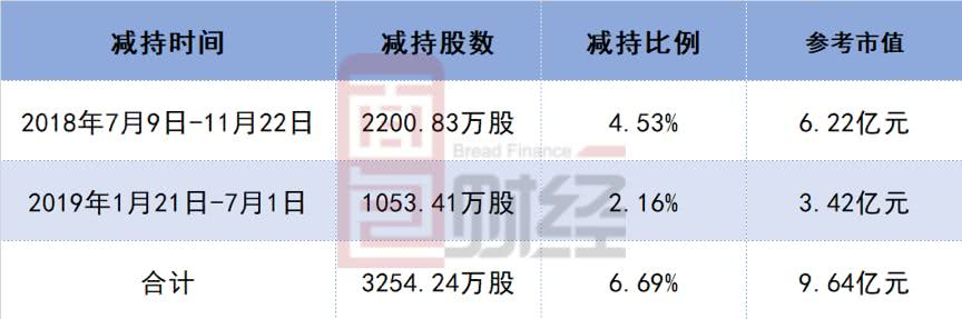 「cao.08」大象跑出猎豹的速度,就问中国凭啥?